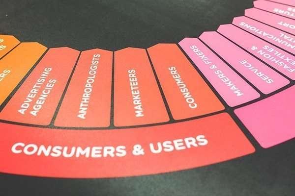 a chart displaying digital marketing trends